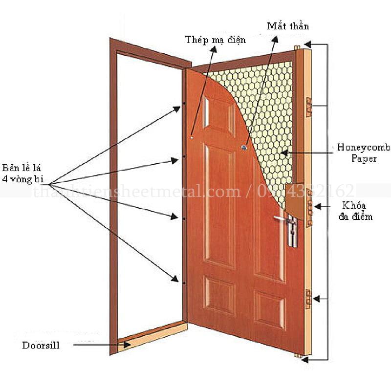 Chức năng và ưu điểm của cửa thép vân gỗ Thành Tiến