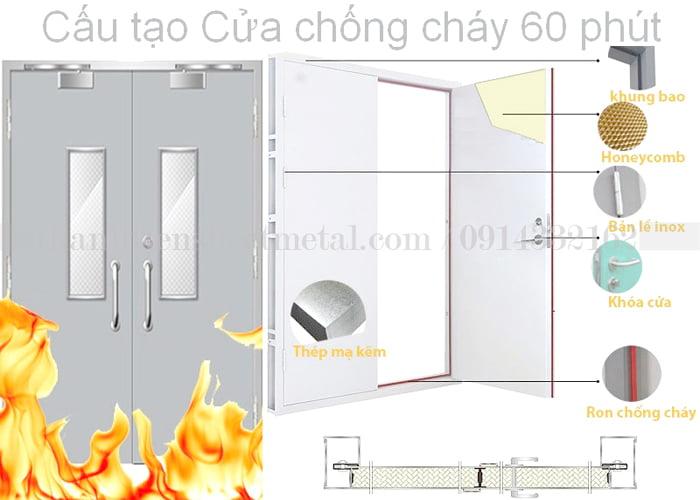 Cửa thép chống cháy 60 phút có những tiêu chuẩn nào?